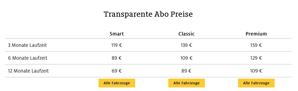Die Preise von ADAC e-Ride